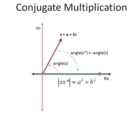 Multiply Complex Conjugate  Math And Science    Math