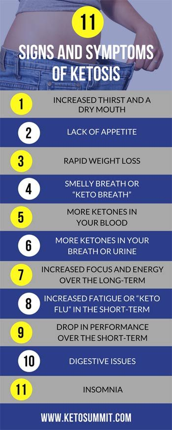 symptoms going on keto diet