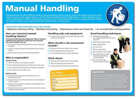 Manual Handling Poster  Seton Uk Healthandsafety Warehouse