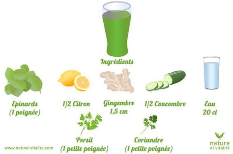 smoothie vert concombre