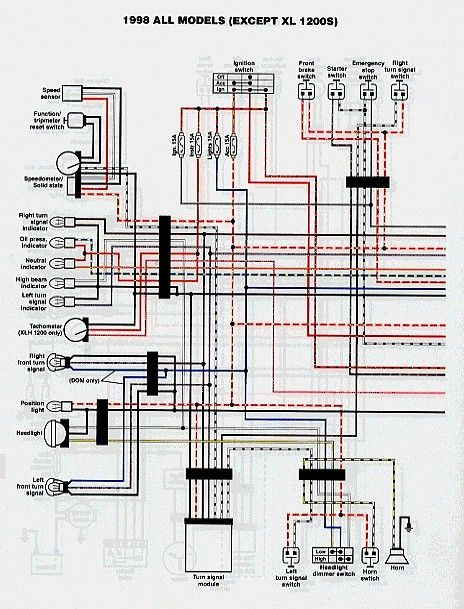 1998 Harley Davidson Wiring Diagram - Wiring Diagram Models write-applied -  write-applied.zeevaproduction.it | 1998 Buell Wiring Diagram |  | write-applied.zeevaproduction.it