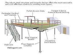 Image Result For Steel Structure Foundation Mezzanine Floor