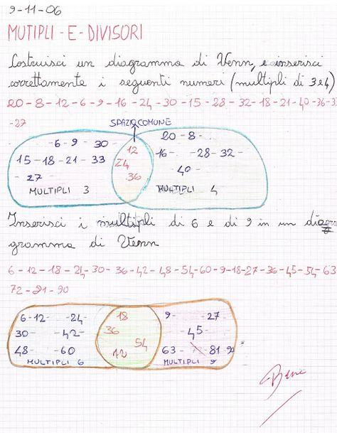 Multipli E Divisori Diagramma Di Venn Matematica Quarta