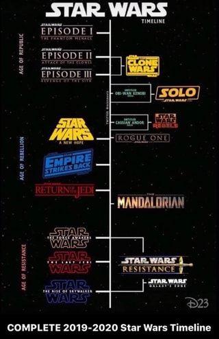 Complete 2019 2020 Star Wars Timeline Ifunny Star Wars Timeline Star Wars Family Tree Star Wars Canon