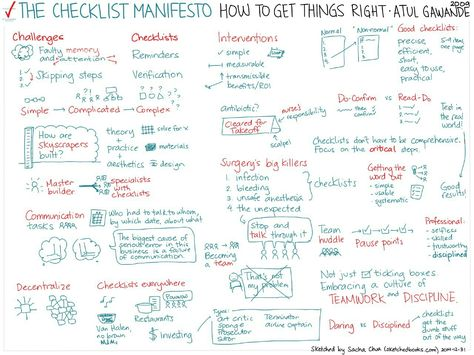 This Article Is An Overview Of The Checklist Manifesto Atul