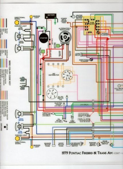 79 Trans Am Wiring Diagram | Diagram | Trans am, Diagram, Wire on