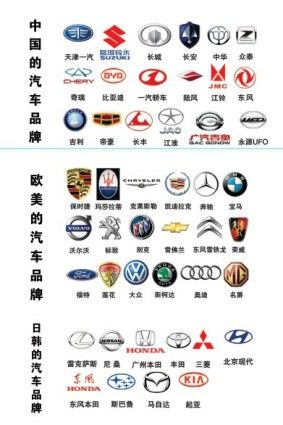 Best Car Logo Images On Pinterest Car Logos Automobile Logos - Car signs and namescar signs vector free download