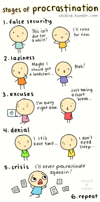 Stages of procrastination. Funny but stings a little, too...