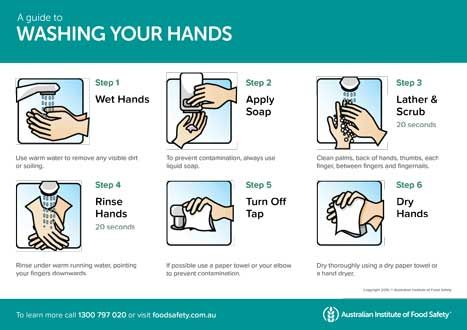 Free Food Hygiene Posters Hand Washing Poster Dry Hands Free Food