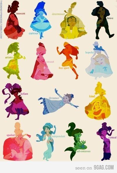 a princesses real character