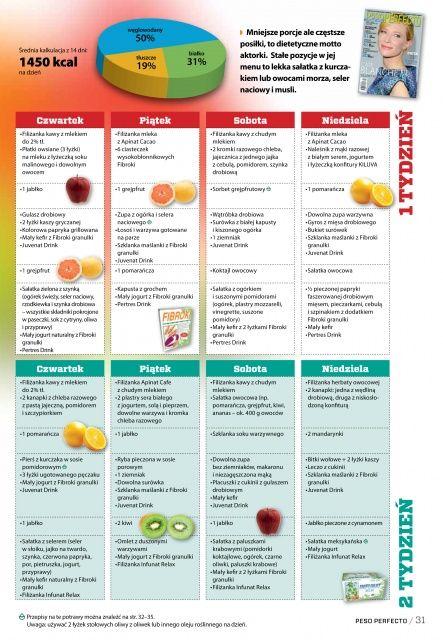 Zapewniamy Diety Odchudzajace I Opieke Dietetyka Na Naszej Stronie Znajdziesz Eksperckie Artykuly O Zdrowym Zywieniu Oraz Ciekawost Slim Diet Health Diet Diet