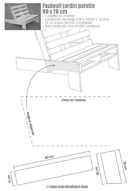 Plan Meuble Palette | Coussin pour palette | Fauteuil jardin ...
