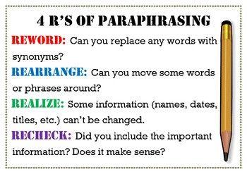 4 R S Of Paraphrasing Poster Paraphrase English Writing Skill Biography Lesson Grammar Check