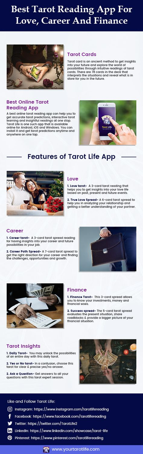 Need guidance for love, career, and finance? The best online tarot card reading app can help. Know more about Tarot life and the features of the free tarot card reading app. #lovetarot #tarotcards #tarotcardreading #tarotreading #tarotapp #career #finance #freetarotcardreadingapp #tarotlife #bestonlinetarotcardreadingapp #tarotprediction #truelovespread #successspread #dailytarot #careerpathspread #accuratetarotprediction