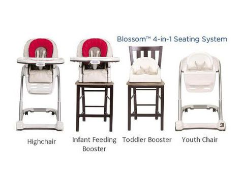 Graco Blossom 4 In 1 Seating System The High Chair That Changes