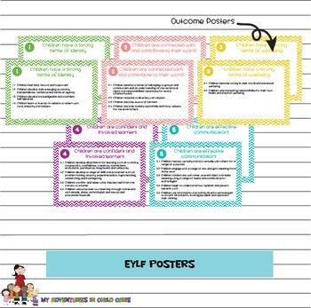 Eylf Early Years Learning Framework Display Posters Learning Framework Eylf Learning Outcomes Preschool Learning