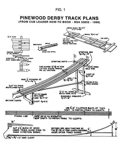 Alex Roehm (alexr0946) on Pinterest - pinewood derby template
