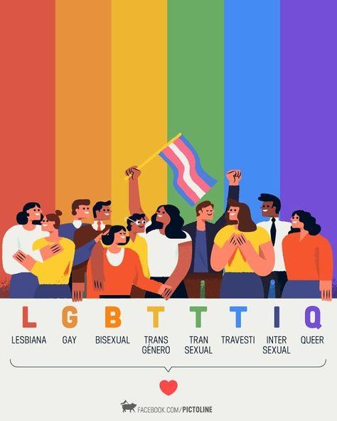 Muita gente se confunde, entao decidi explicar o que significa cada palavra da sigla LGBT. Leia ↓