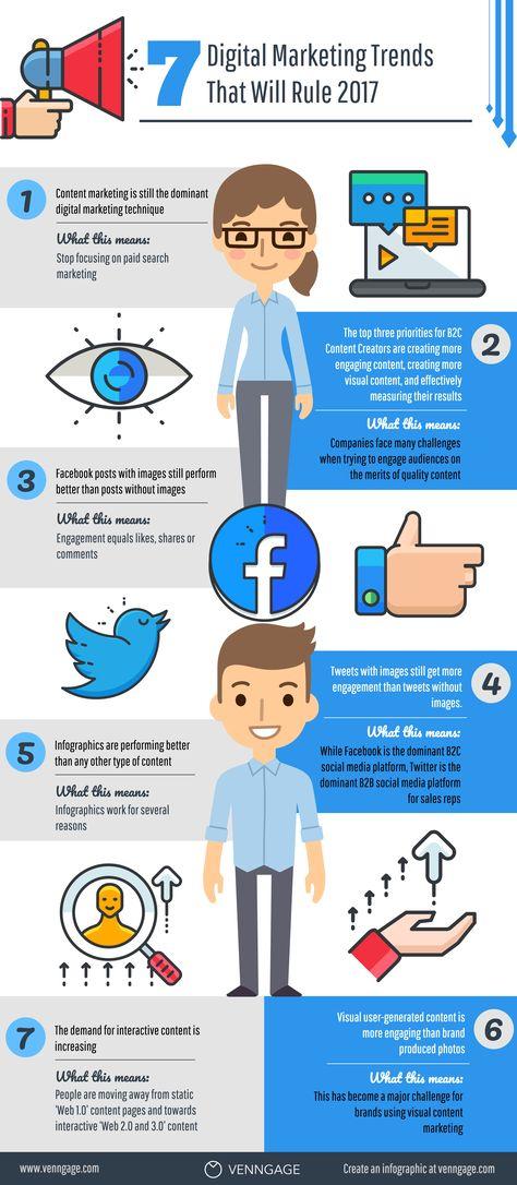7 #Digital #Marketing Trends That Will Rule 2017! #Web #Online #Business #Entrepreneur #Startup #Content #Tech #Entreprise #SocialMedia