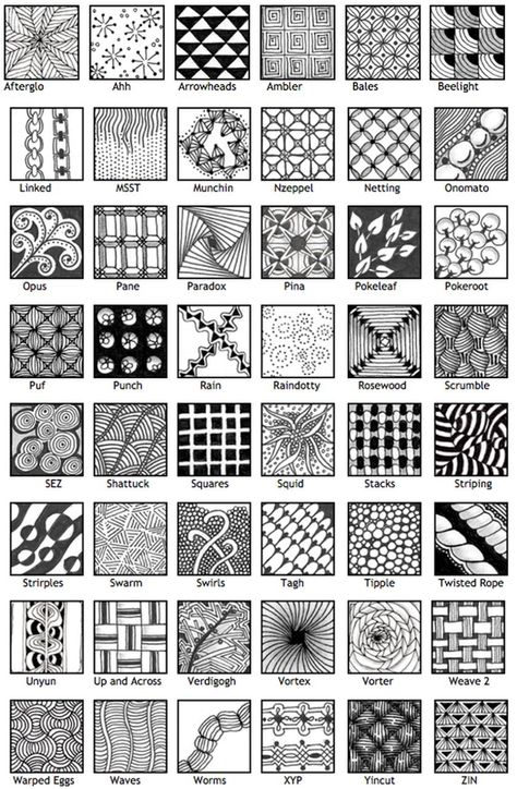 What is Zentangle? One of the beauties of Zentangle Art is it requires basically no skill or excessive effort. Instructions on how to draw Zentangle Patterns step by step:… Zentangle Drawings, Doodles Zentangles, Doodle Drawings, Doodle Art, Pencil Drawings, Easy Drawings, Zantangle Art, Zen Art, Easy Zentangle Patterns