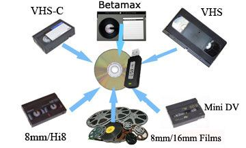 16mm Super 8 And 8mm Film To Dvd Conversion Service In 2021 Audio Cassette Vhs To Dvd Cassette Tapes