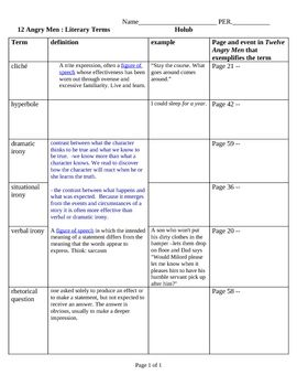 Twelve Angry Men Literary Terms Activity Sheet Students Fill In Boxes Pertaining To Literary Te Literary Terms Critical Thinking Activities Teaching Strategies
