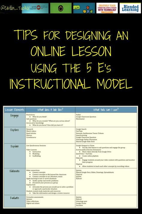 Tips for Designing an Online Lesson Using the 5 Es Instructional Model
