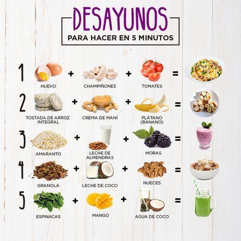 Recetas Faciles Rapidas Y Economicas Hacer En Casa Receta Alimentos Saludables Comida Saludable Desayunos Nutritivos