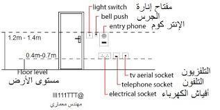 ارتفاعات الافياش بحث Google Tv Aerials Electrical Socket Light Switch