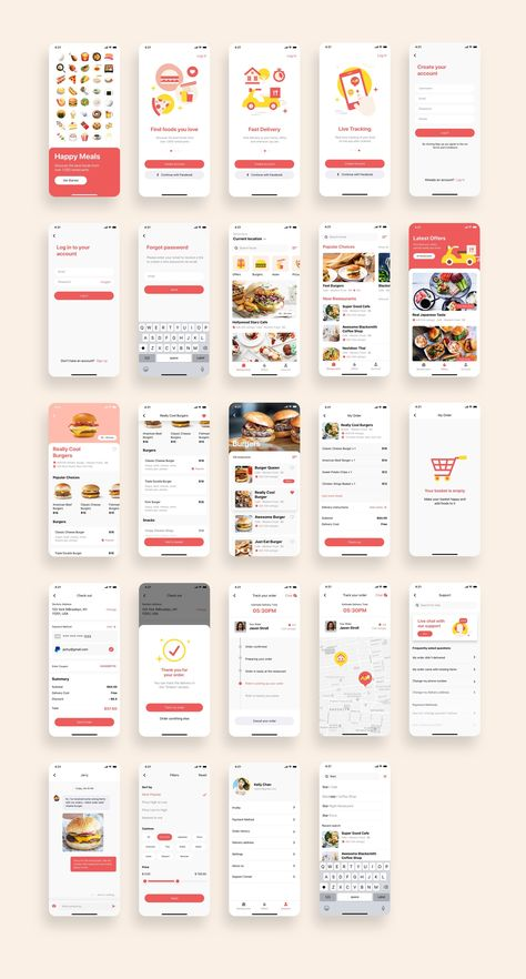 Food App UI Kit Bundle — UI Place