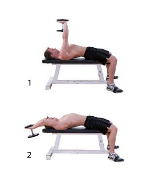 Dumbbell Pull-Over... Great work out for the Serratus Anterior ...