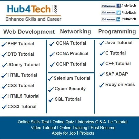 Hub4Tech Portal provides Instructor Led Live Online Training - training on resume