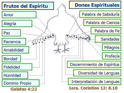 Pin On Clases Biblicas