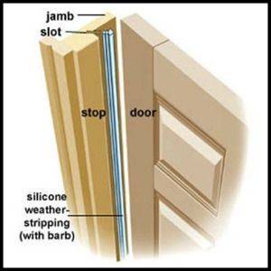 Weather Stripping For Doors Hrr Weatherstripping Door Weather Stripping Home Repairs