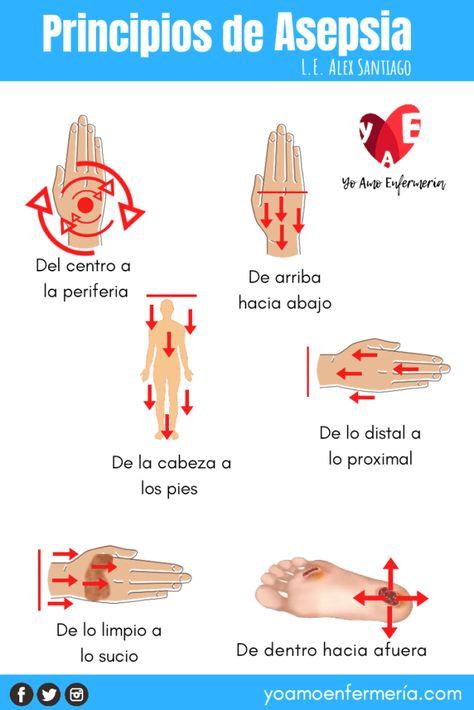 60 Ideas De Enfermeria Enfermeria Fundamentos De Enfermería Auxiliar De Enfermeria