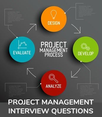 Project Management Interview Questions And Tips Interview Questions For Employers Interview Questions This Or That Questions