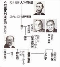 麻生太郎 家族