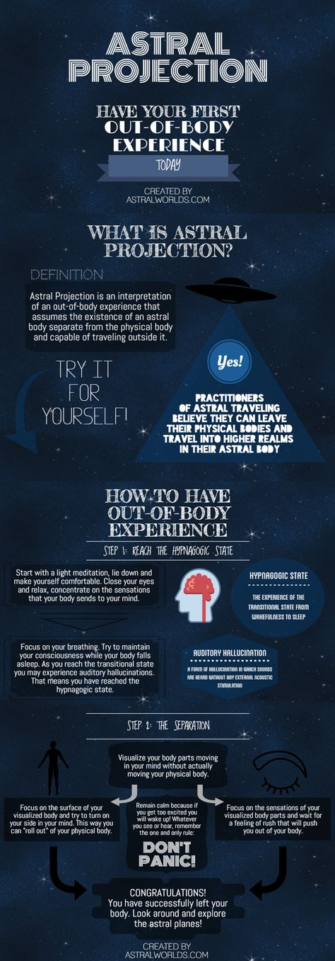 Infographic on astral projection. Easy steps to have your first out-of-body experience today. Learn more on astralworlds.com #infographic #astralprojection #outofbodyexperience