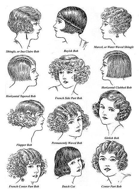 Vintage Hairstyles 1920s In 2020 20s Hair 1920s Hair Vintage Hairstyles