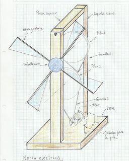 Pin En Tecnología