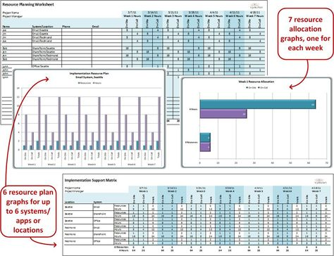 It Implementation Support Matrix Plan Manage And Report Support