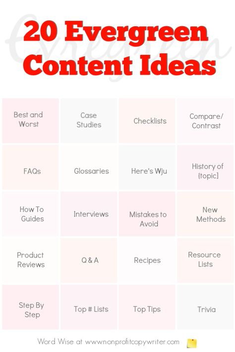 20 Types of Evergreen Content that Build Traffic on Your Blog or Site