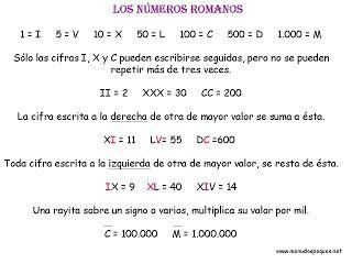 Compartiendo Ideas Numeros Romanos Numeros Romanos Romanos