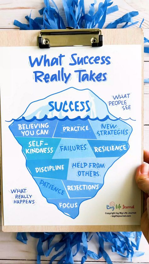 What Success Really Takes Printable for Kids