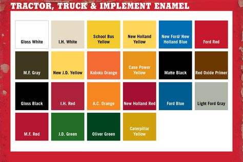 Tractor Paint Colour Chart The Future