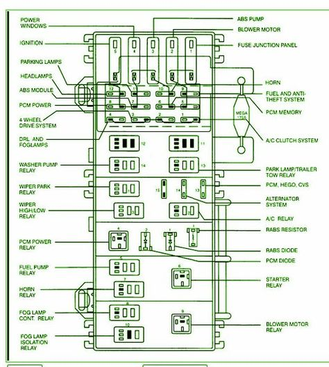 42161365305b03fa1e1de40870cadd25 ford ranger crossword 1999 ford ranger fuse box diagram diagram pinterest ford Dodge Ram Wiring Diagram at soozxer.org