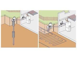 La Pompe A Chaleur Geothermique Un Sujet A Creuser A Fond