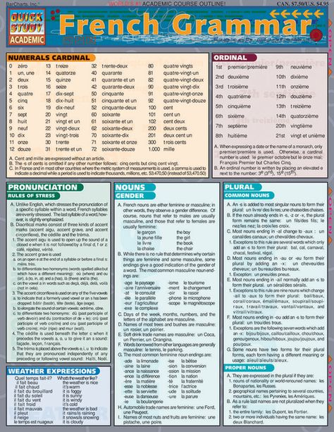 French Grammar Laminate Reference Chart, Black