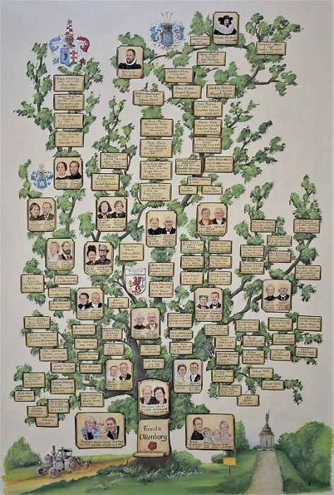 Family Tree Portrait Painting And Coat Of Arms Family Tree Art Family Tree Painting Family Tree