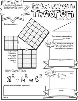 Pythagorean Theorem Doodle Notes  Math Giraffe  Someday
